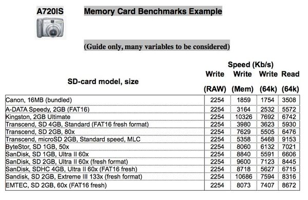 Benchmarks Example