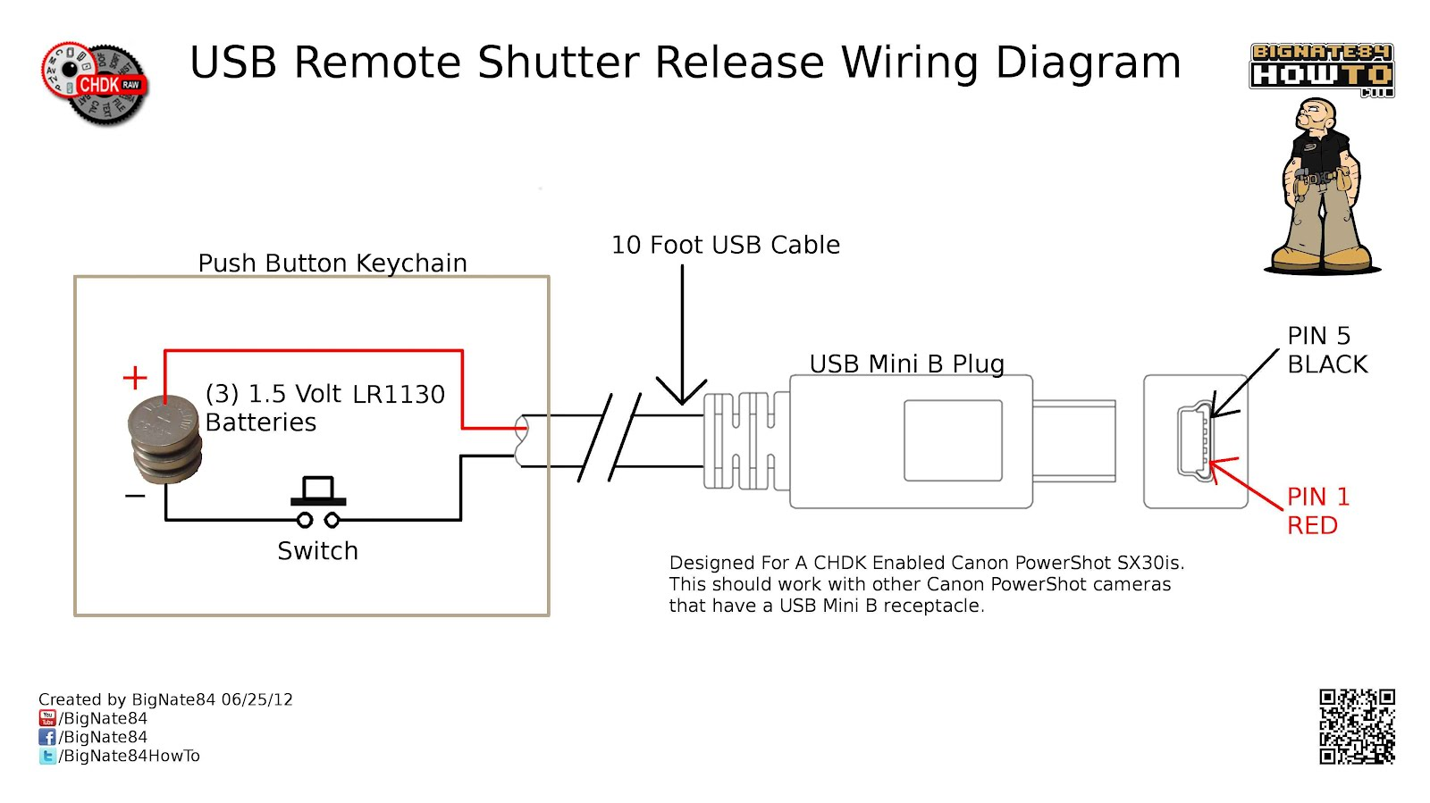 image 0001 usb remote shutter wiring diagram 1 jpeg chdk wiki rh chdk wikia com USB 2.0 Cable Diagram USB Wire Diagram and Function