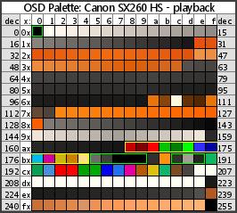 Palettesheet-sx260hs-playback