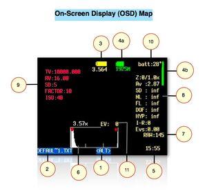 OSD Map