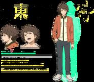 Haruki character profile