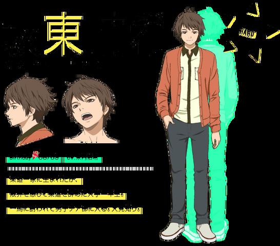 File:Haruki character profile.png