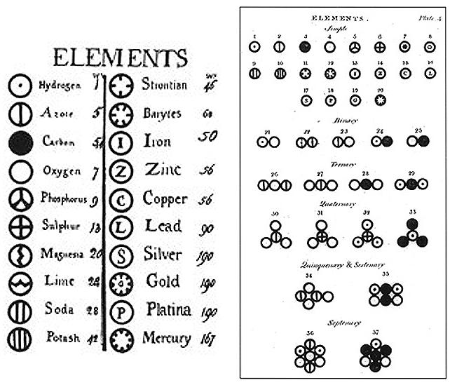 Chem230 Wiki   Fandom