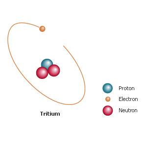 File:Tritium-Structure.jpg