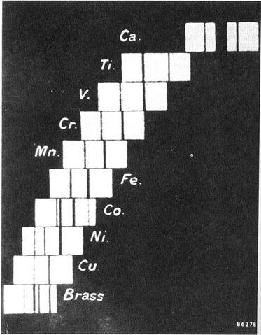 File:Moseley step ladder.jpg
