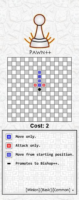 Pawn++