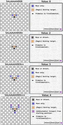 Salamander tier