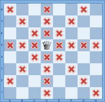 Chess Queen Movement