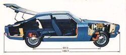 Chevrolet Vega dimensions-2