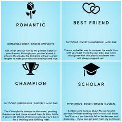 Personalities Pt.1