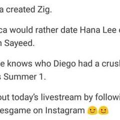 Zig Origins