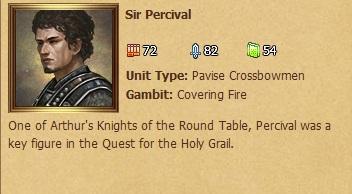 Sir Percival Status Window