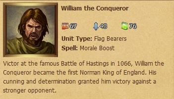 William Status Window