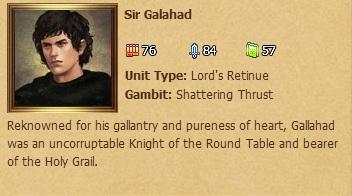 Sir Galahad - Stats