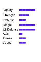 Guile Stats