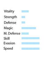 Starky Stats-0