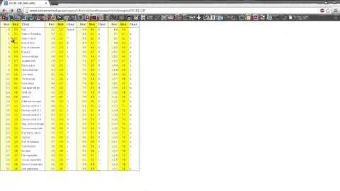 C 2.1 - Operador & e Bug do scanf com %c