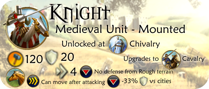 Unit-Mounted-Knight(content©Firaxis)