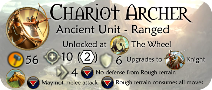 Unit-Ranged-ChariotArcher(content©Firaxis)