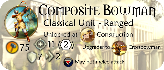 Unit-Ranged-CompositeBowman(content©Firaxis)