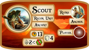 Scout Info Card