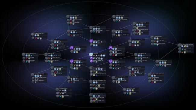 Tech web (CivBE)