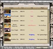 Discworld Wonders (CTP2)