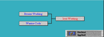 Tech Tree Iron Working (Civ2)