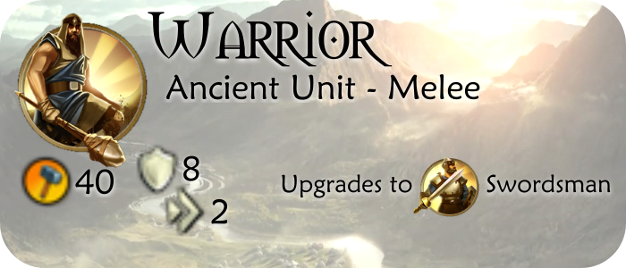 Unit-Melee-Warrior(content©Firaxis)