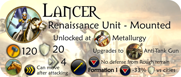 Unit-Mounted-Lancer(content©Firaxis)