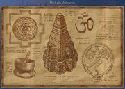 Kashi vishwanath wonder