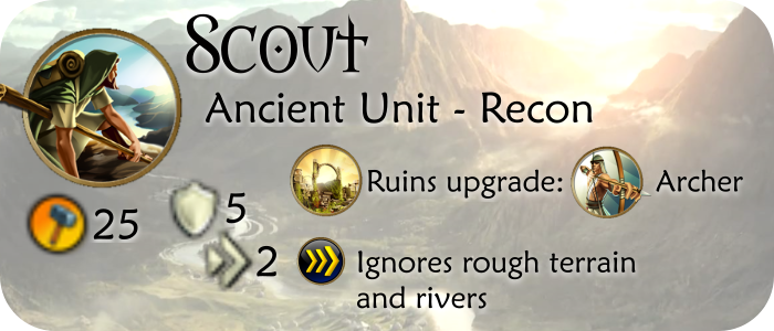 Unit-Scout(content©Firaxis)
