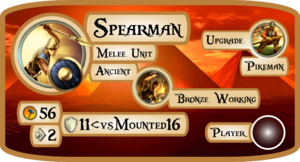 Spearman Info Card