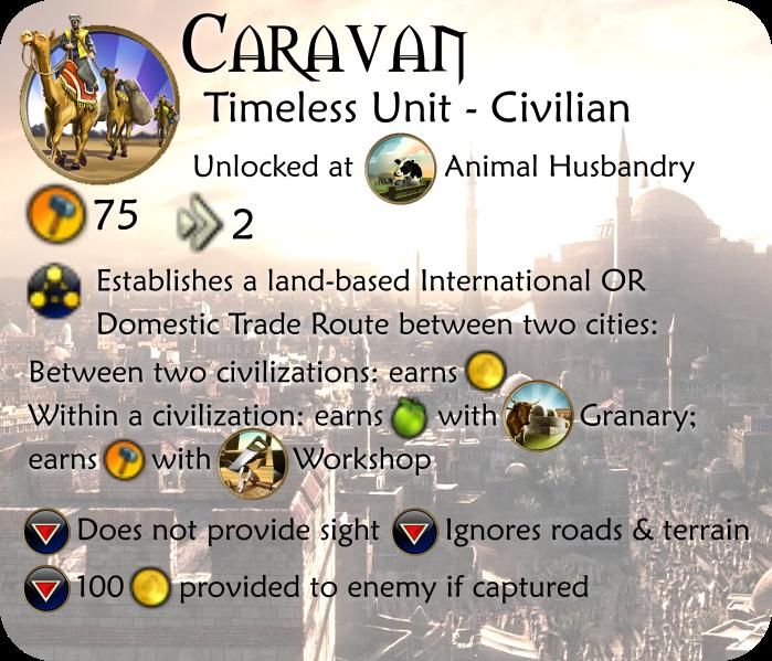 Unit-Civilian-Caravan(content©Firaxis)