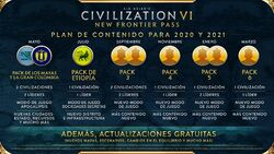 Civilization VI - New Frontier Roadmap ES
