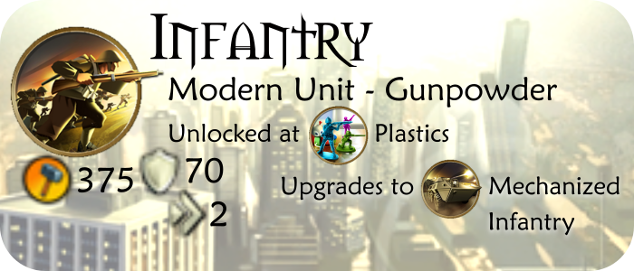 Unit-Gunpowder-Infantry(content©Firaxis)