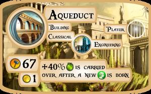 Aqueduct Info Card