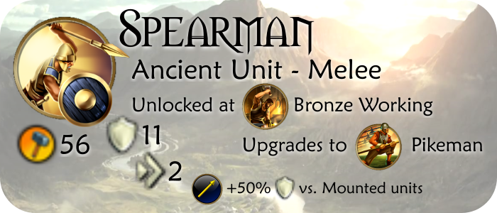 Unit-Melee-Spearman(content©Firaxis)