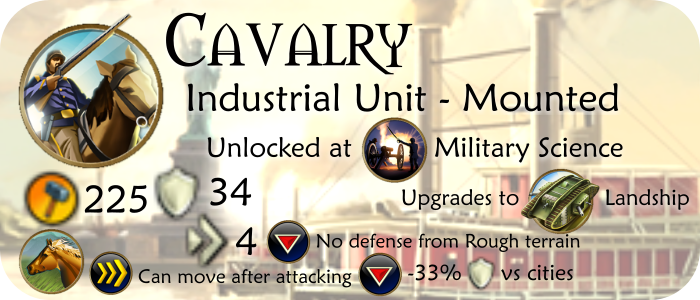 Unit-Mounted-Cavalry(content©Firaxis)