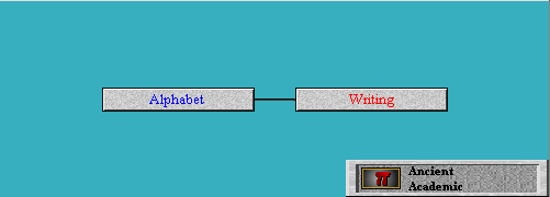 Tech Tree Writing (Civ2)