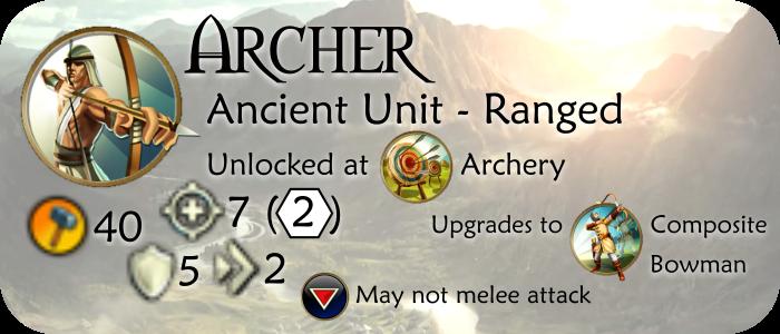 Unit-Ranged-Archer(content©Firaxis)