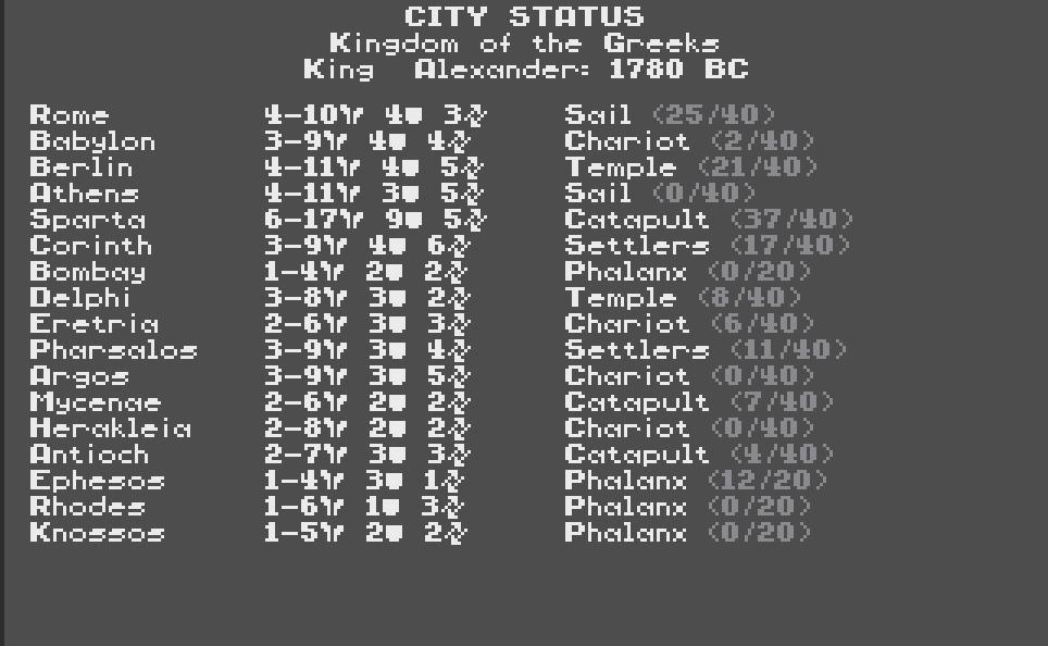 help with playing civ1 civilization wiki fandom powered by wikia rh civilization wikia com civilization 1 manual quiz answers
