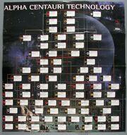 SMAC tech tree poster