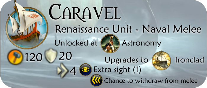 Unit-NavalMelee-Caravel(content©Firaxis)