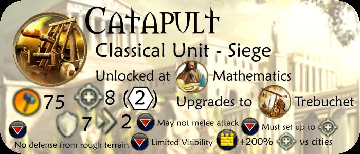 Unit-Siege-Catapult(content©Firaxis)