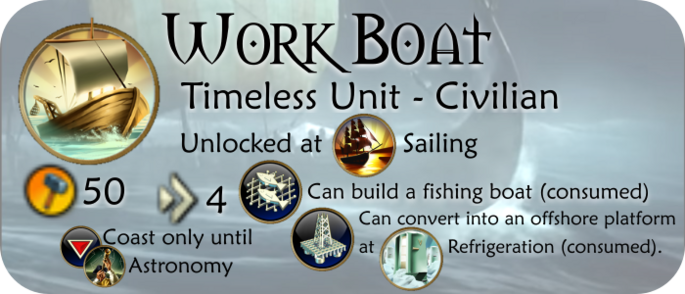 Unit-Civilian-WorkBoat(content©Firaxis)