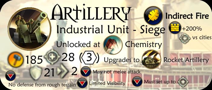 Unit-Siege-Artillery(content©Firaxis)