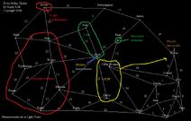 Nova Stellar Clusterexplained
