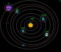 Nova system