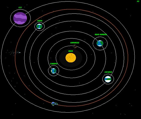 File:Nova system.png